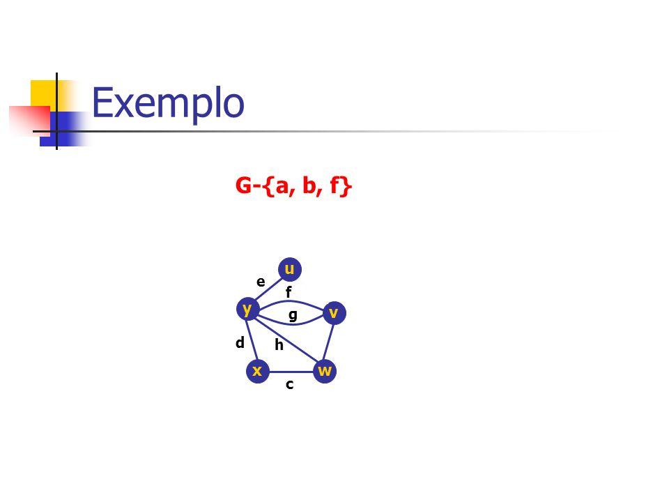 Exemplo G-{a, b, f} y x e c d f g h v w u