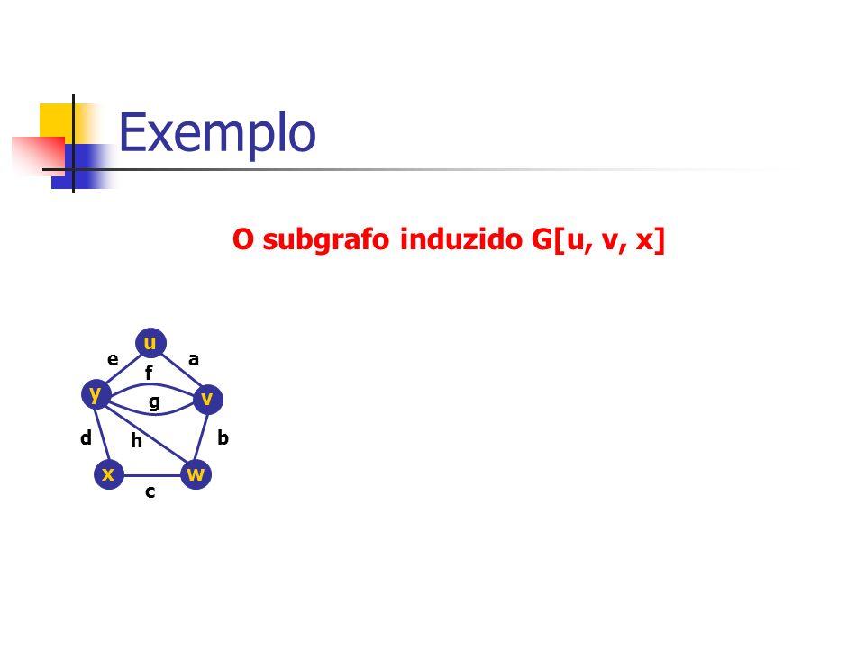 Exemplo O subgrafo induzido G[u, v, x] u v y wx ea b c d f g h