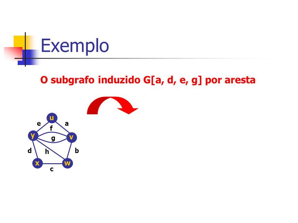 Exemplo O subgrafo induzido G[a, d, e, g] por aresta u v y wx ea b c d f g h