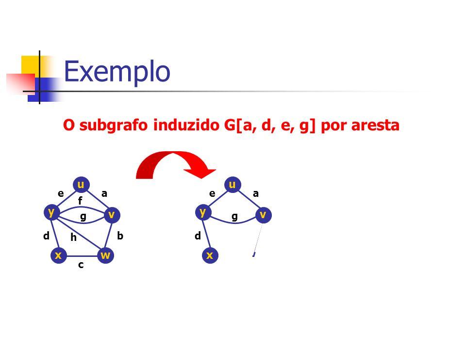 Exemplo O subgrafo induzido G[a, d, e, g] por aresta u v y wx ea b c d f g h u y ea d g x v