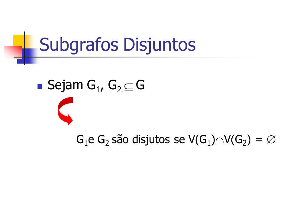 Subgrafos Disjuntos Sejam G 1, G 2 G G 1 e G 2 são disjutos se V(G 1 ) V(G 2 ) =