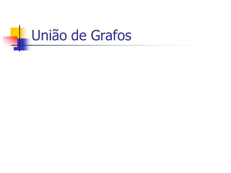 União de Grafos