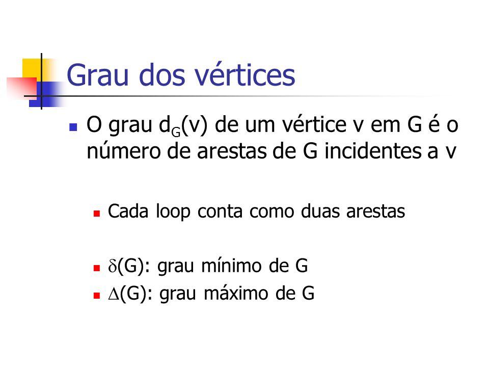 Grau dos vértices O grau d G (v) de um vértice v em G é o número de arestas de G incidentes a v Cada loop conta como duas arestas (G): grau mínimo de