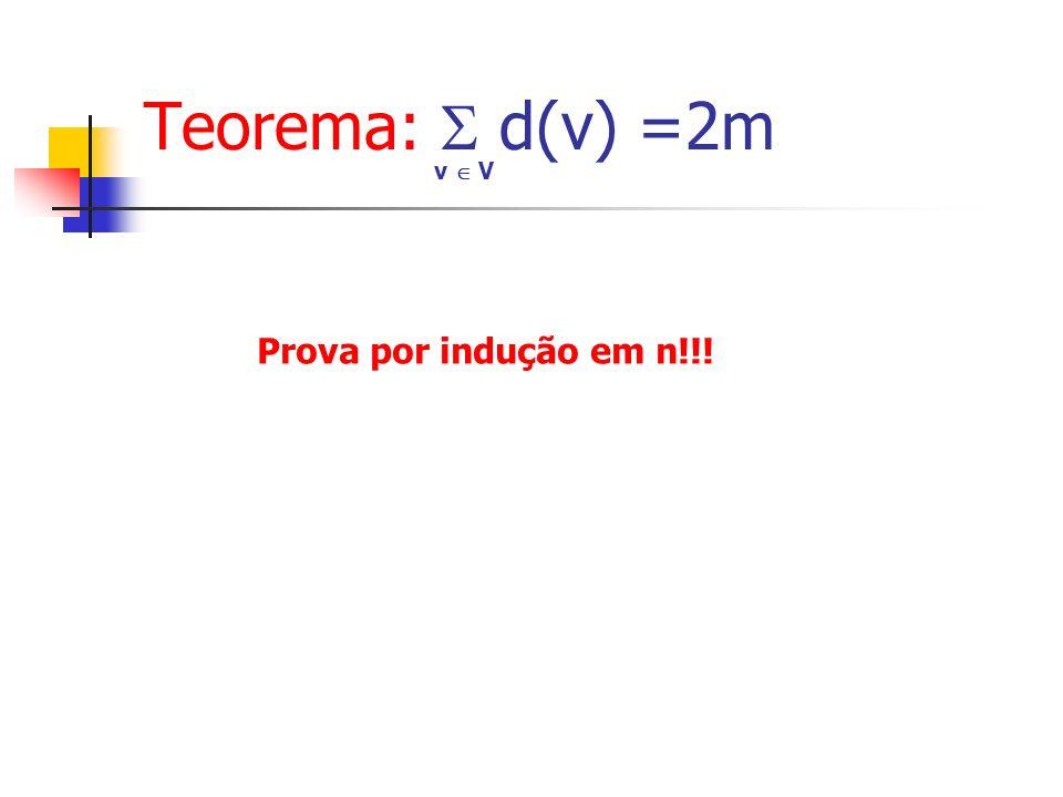 Teorema: d(v) =2m v V Prova por indução em n!!!