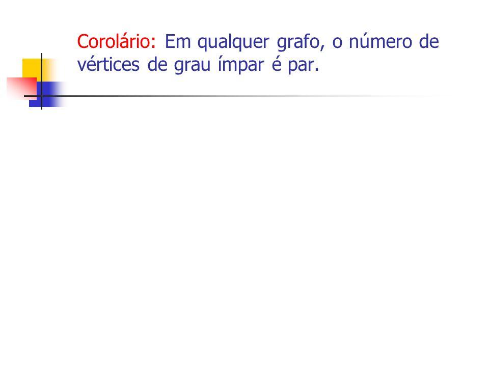 Corolário: Em qualquer grafo, o número de vértices de grau ímpar é par.