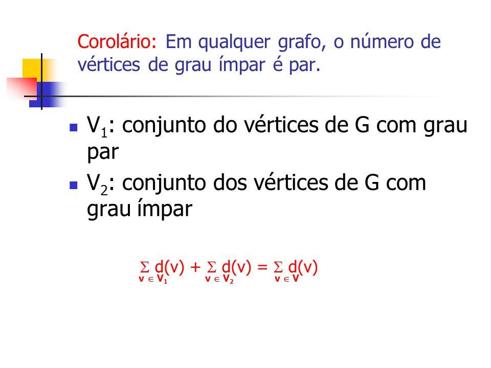 Corolário: Em qualquer grafo, o número de vértices de grau ímpar é par. V 1 : conjunto do vértices de G com grau par V 2 : conjunto dos vértices de G