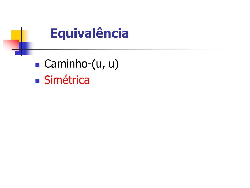 Caminho-(u, u) Simétrica Equivalência