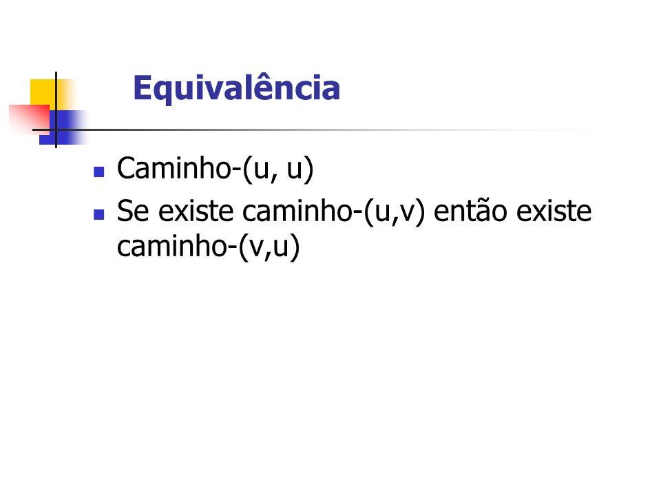 Caminho-(u, u) Se existe caminho-(u,v) então existe caminho-(v,u) Equivalência