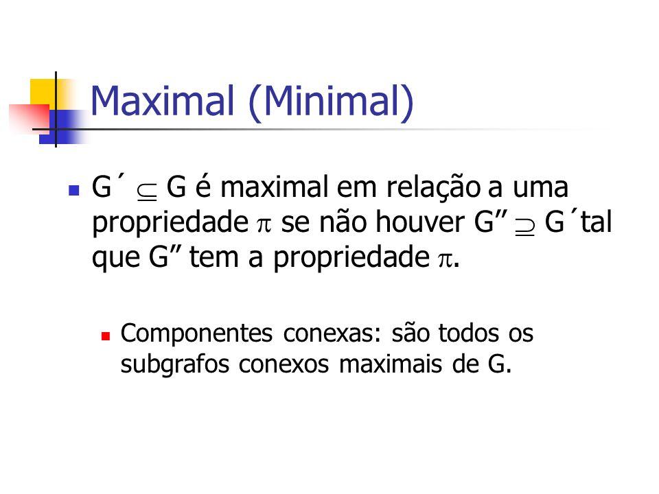 Maximal (Minimal) G´ G é maximal em relação a uma propriedade se não houver G G´tal que G tem a propriedade. Componentes conexas: são todos os subgraf