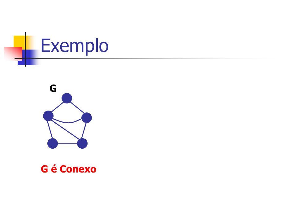 G é Conexo G