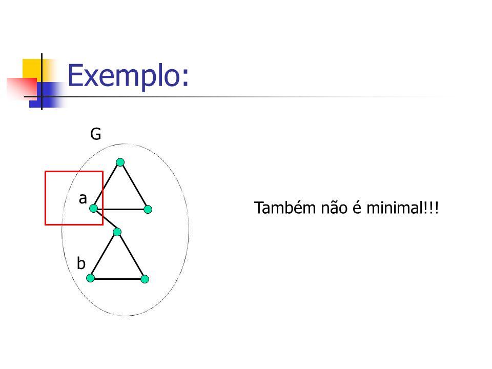 G b a Também não é minimal!!!