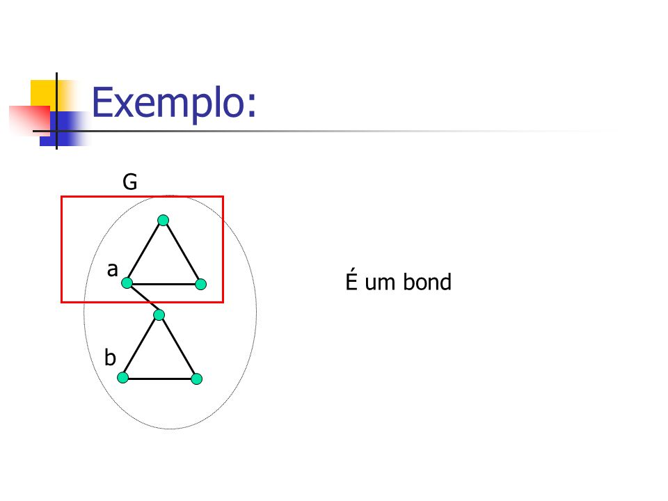 Exemplo: G b a É um bond