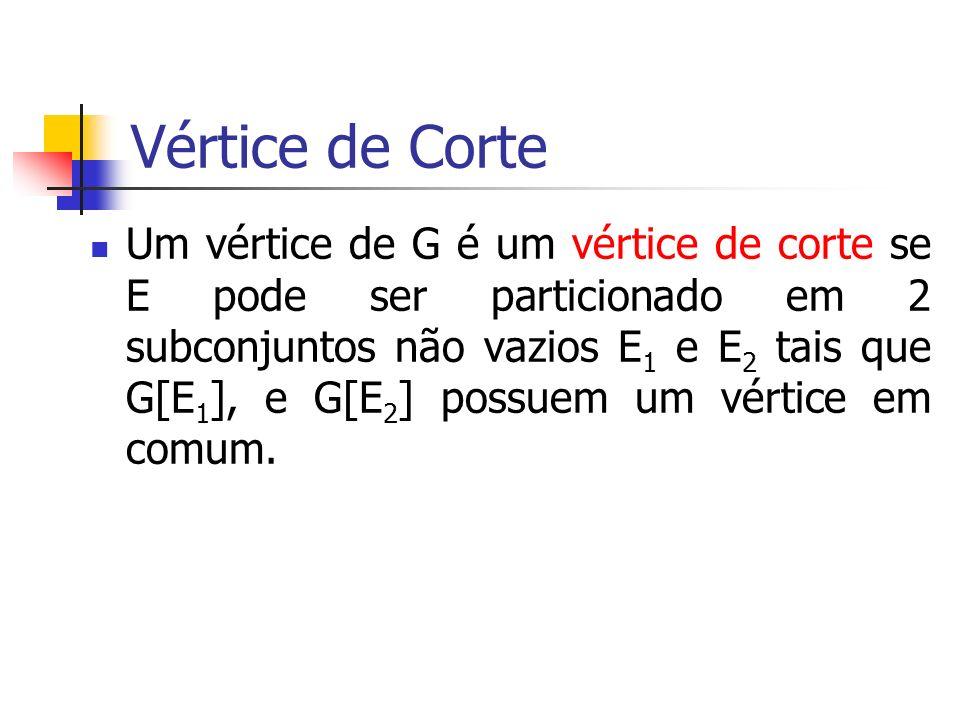 Um vértice de G é um vértice de corte se E pode ser particionado em 2 subconjuntos não vazios E 1 e E 2 tais que G[E 1 ], e G[E 2 ] possuem um vértice