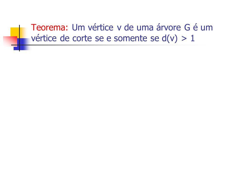 Teorema: Um vértice v de uma árvore G é um vértice de corte se e somente se d(v) > 1