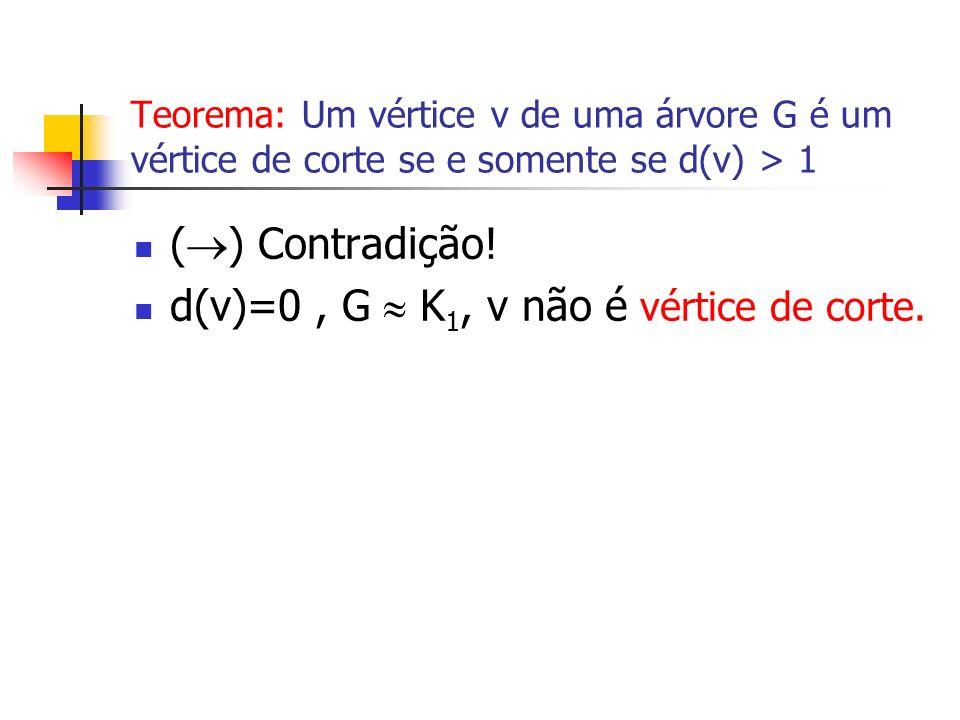 Teorema: Um vértice v de uma árvore G é um vértice de corte se e somente se d(v) > 1 ( ) Contradição! d(v)=0, G K 1, v não é vértice de corte.