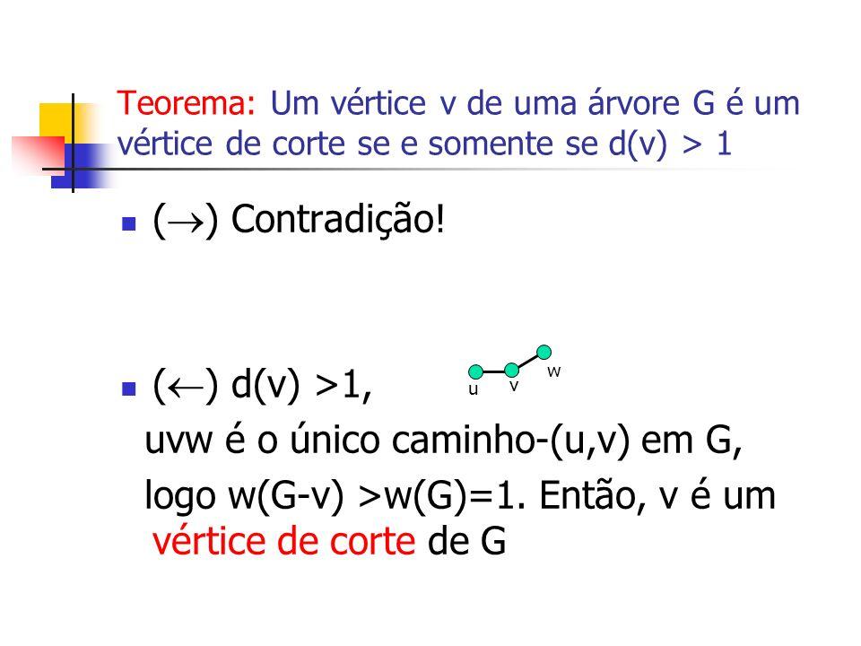 Teorema: Um vértice v de uma árvore G é um vértice de corte se e somente se d(v) > 1 ( ) Contradição! ( ) d(v) >1, uvw é o único caminho-(u,v) em G, l