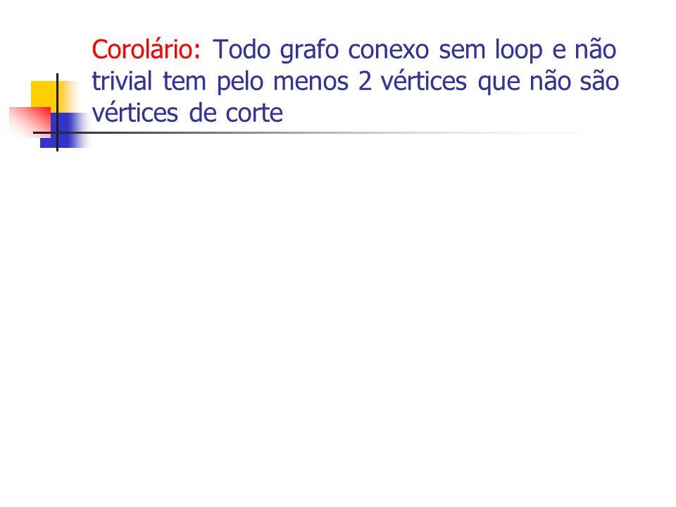 Corolário: Todo grafo conexo sem loop e não trivial tem pelo menos 2 vértices que não são vértices de corte