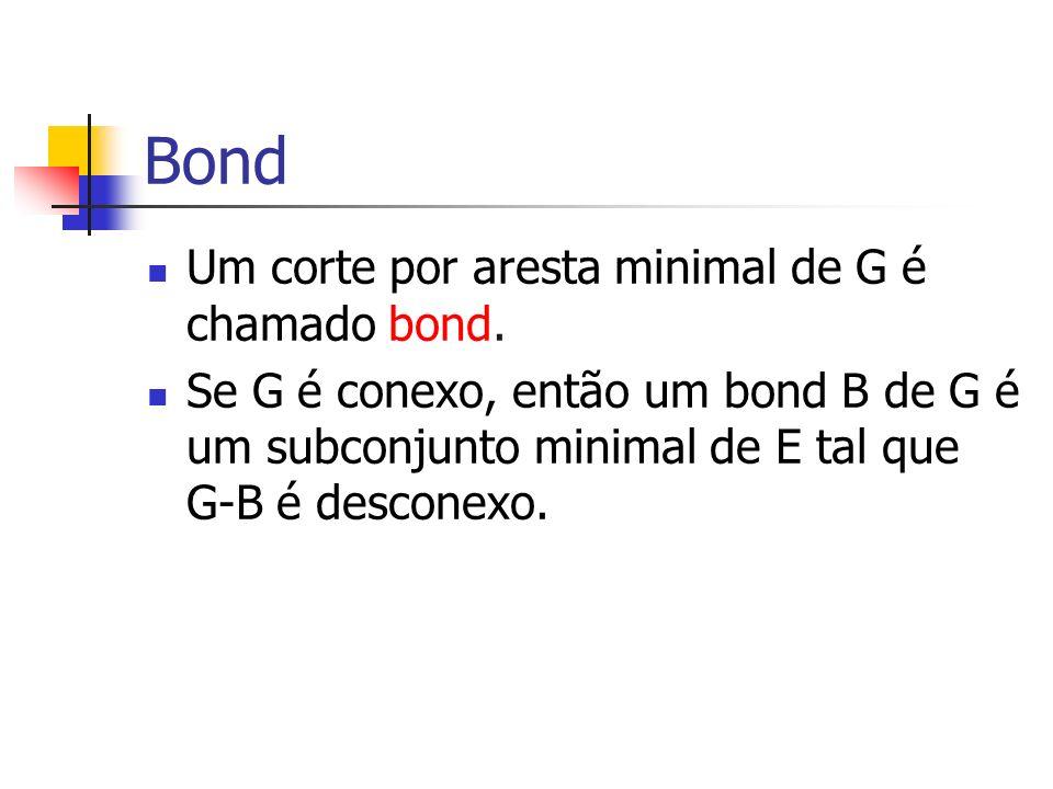 Bond Um corte por aresta minimal de G é chamado bond. Se G é conexo, então um bond B de G é um subconjunto minimal de E tal que G-B é desconexo.