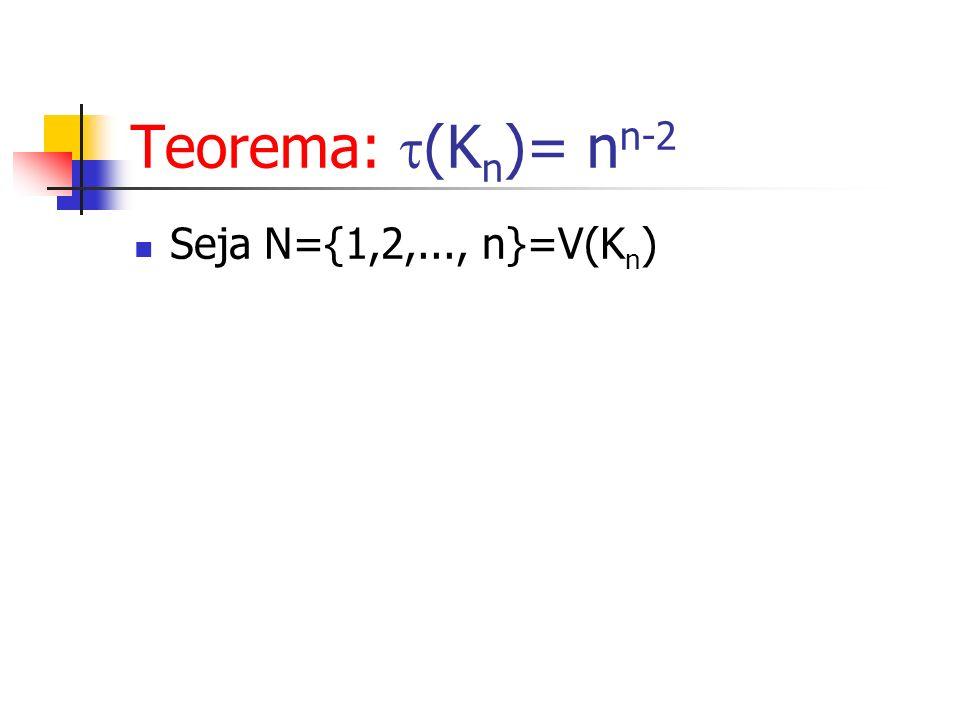 Seja N={1,2,..., n}=V(K n ) Teorema: (K n )= n n-2