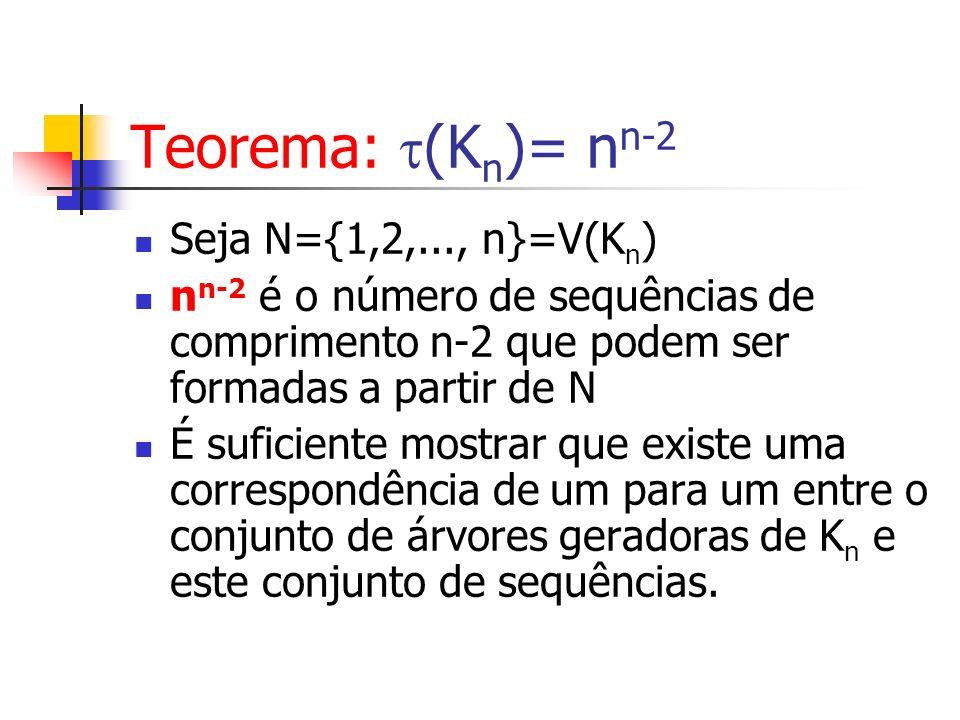 Seja N={1,2,..., n}=V(K n ) n n-2 é o número de sequências de comprimento n-2 que podem ser formadas a partir de N É suficiente mostrar que existe uma