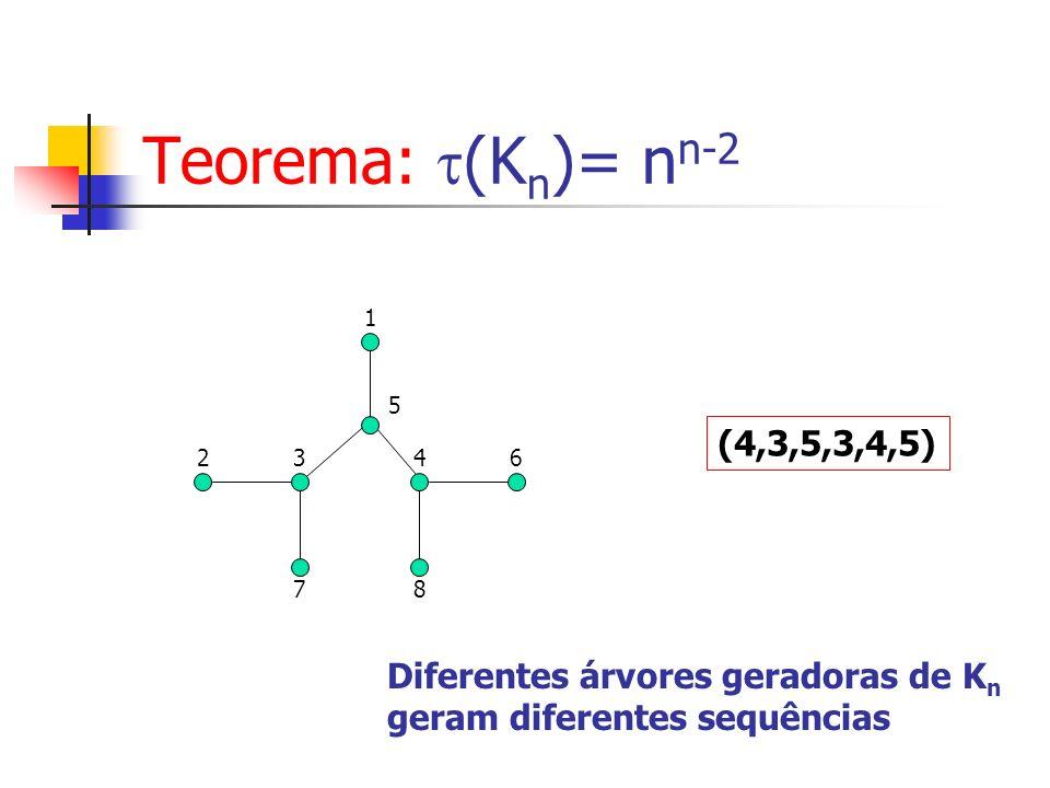 8 Teorema: (K n )= n n-2 23 7 46 1 (4,3,5,3,4,5) Diferentes árvores geradoras de K n geram diferentes sequências 5