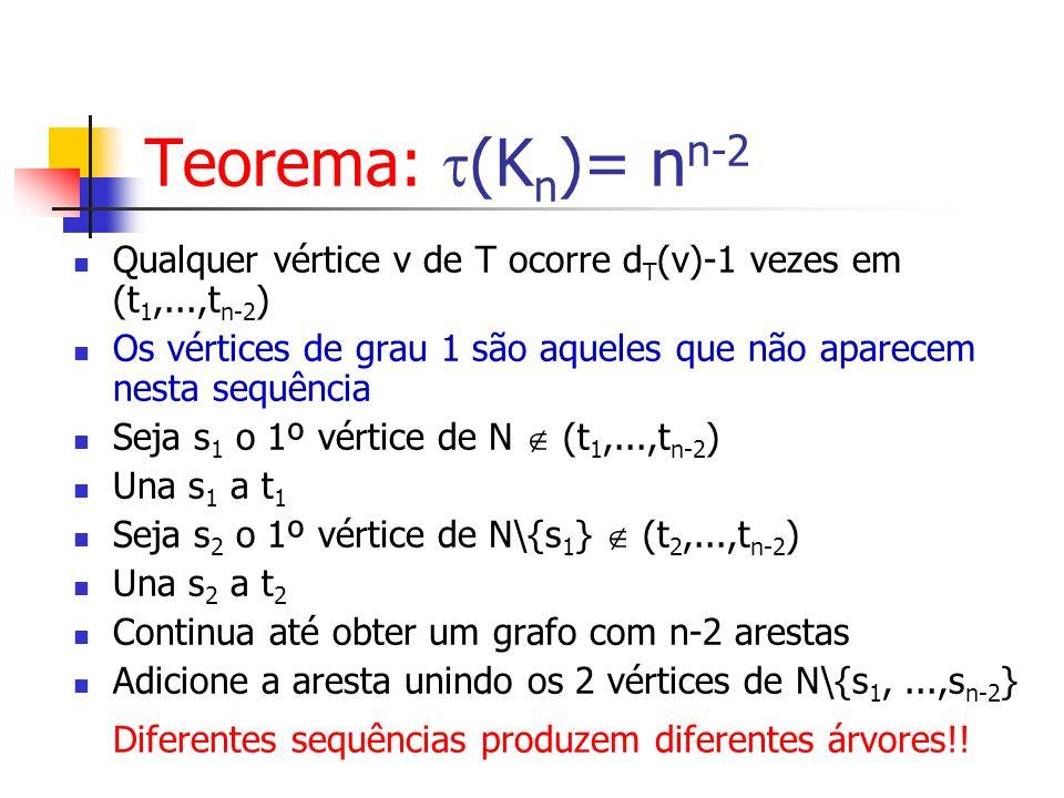 Teorema: (K n )= n n-2 Qualquer vértice v de T ocorre d T (v)-1 vezes em (t 1,...,t n-2 ) Os vértices de grau 1 são aqueles que não aparecem nesta seq