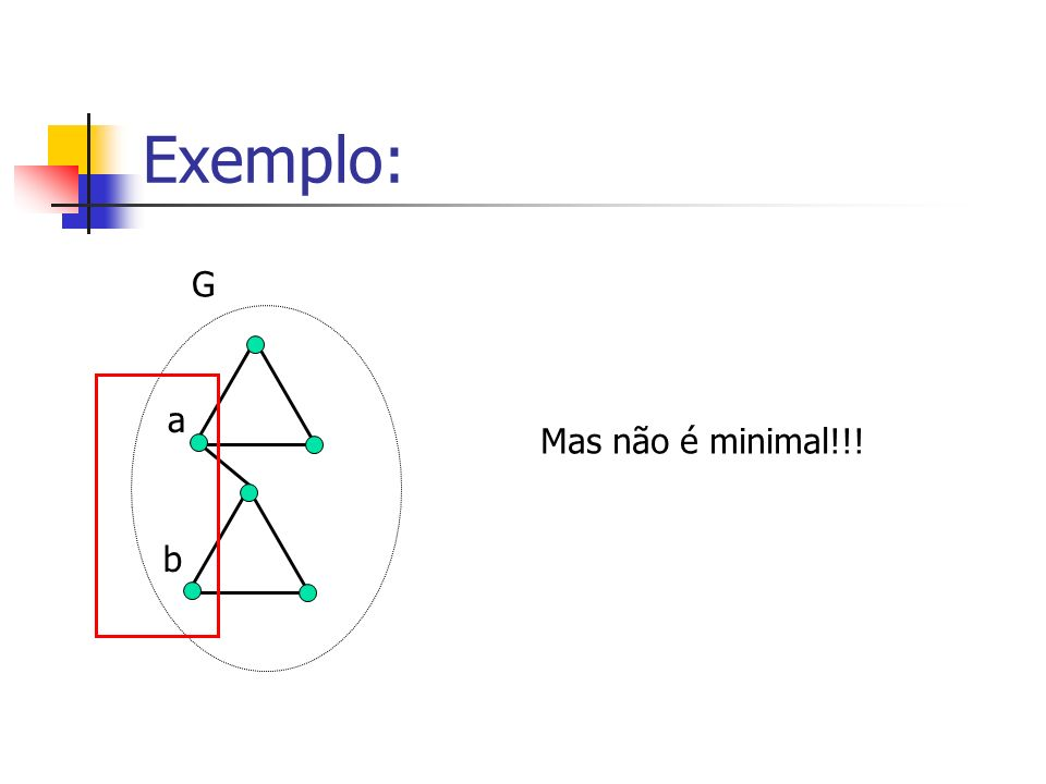 Exemplo: G b a