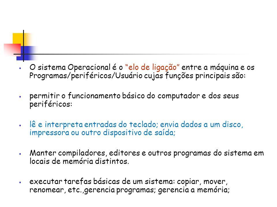 O sistema Operacional é o elo de ligação entre a máquina e os Programas/periféricos/Usuário cujas funções principais são: permitir o funcionamento bás