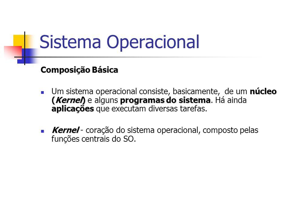 Sistema Operacional Composição Básica núcleo (Kernel)programas do sistema aplicações Um sistema operacional consiste, basicamente, de um núcleo (Kerne