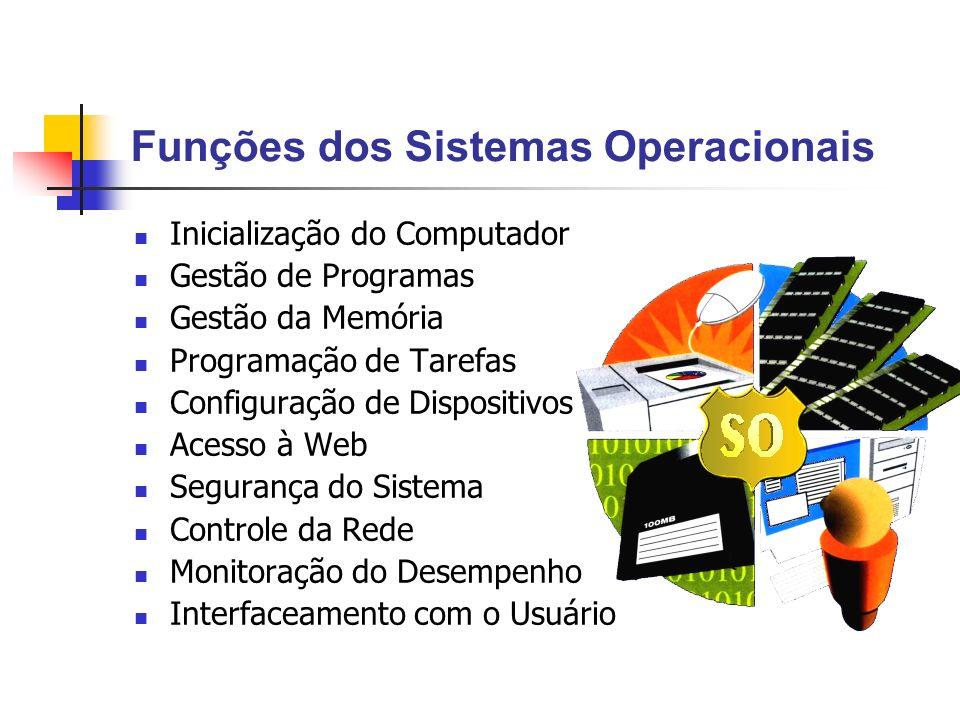 Funções dos Sistemas Operacionais Inicialização do Computador Gestão de Programas Gestão da Memória Programação de Tarefas Configuração de Dispositivo
