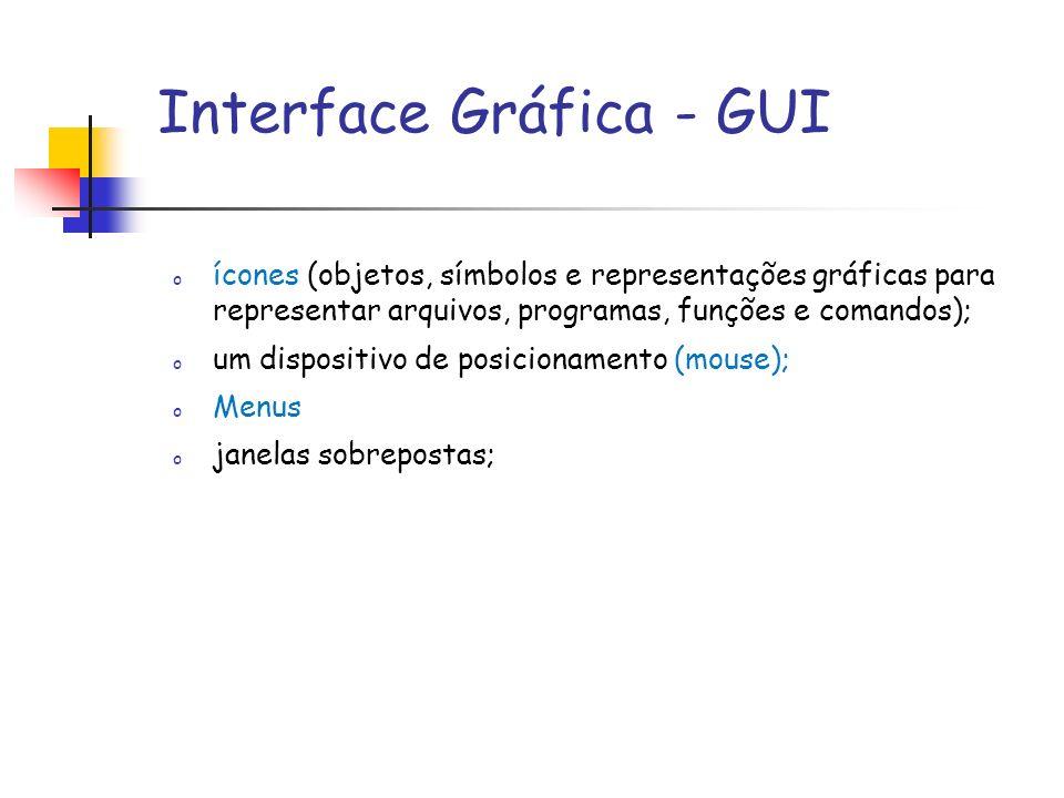 Interface Gráfica - GUI o ícones (objetos, símbolos e representações gráficas para representar arquivos, programas, funções e comandos); o um disposit
