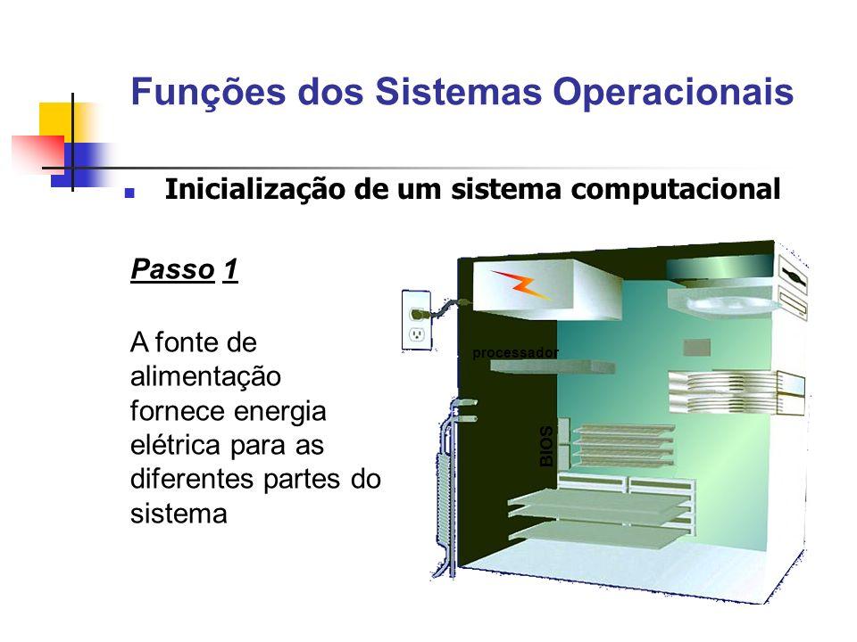 Passo 1 A fonte de alimentação fornece energia elétrica para as diferentes partes do sistema processador BIOS Funções dos Sistemas Operacionais Inicia