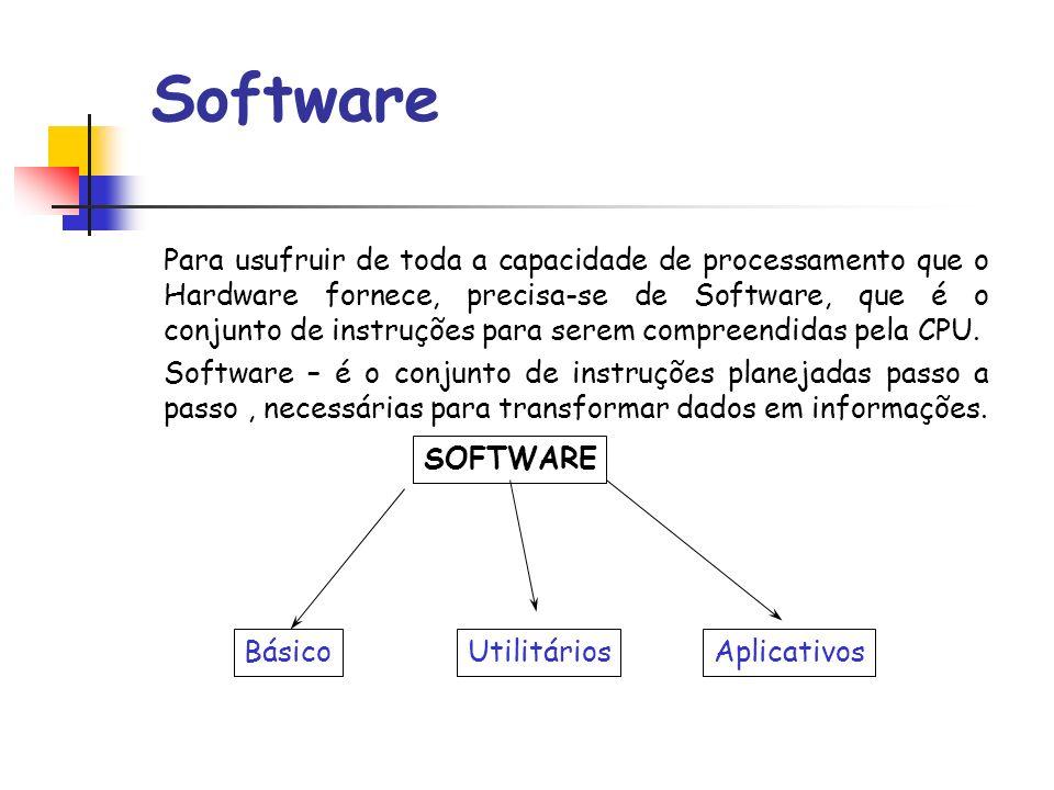 processador BIOS placas de expansão conectores drive de CD-ROM chip CMOS disco rígido drive de disco flexível Passo 5 O BIOS procura os arquivos do sistema no drive A (disco flexível) e, em seguida, no drive C (disco rígido) Arquivos do sistema Arquivos específicos do sistema operacional, carregados durante a inicialização Funções dos Sistemas Operacionais Inicialização de um sistema computacional