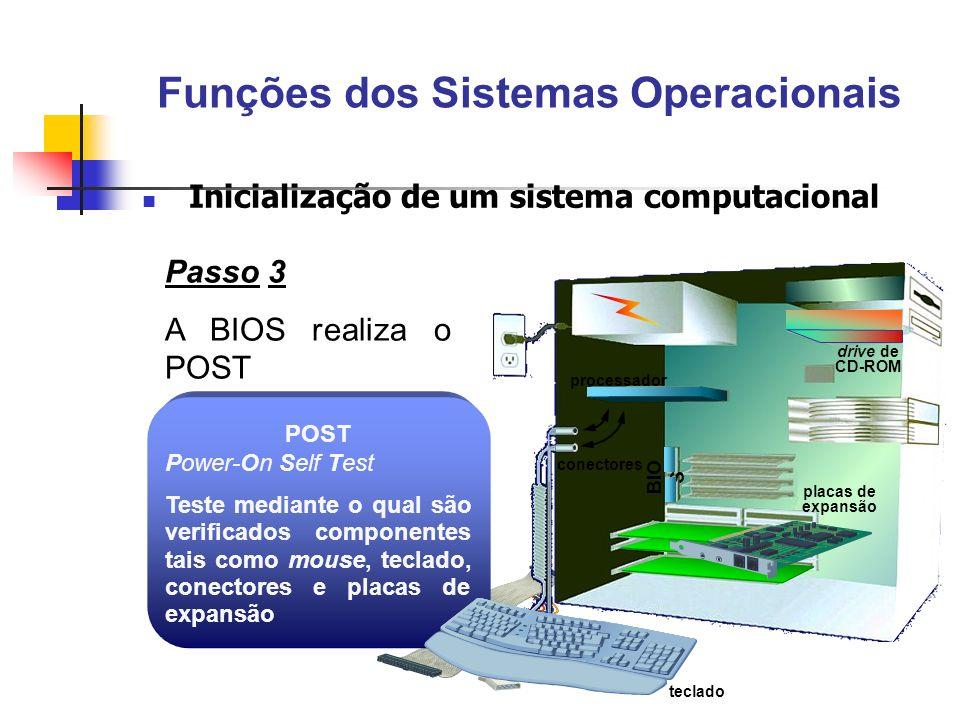 Passo 3 A BIOS realiza o POST POST Power-On Self Test Teste mediante o qual são verificados componentes tais como mouse, teclado, conectores e placas