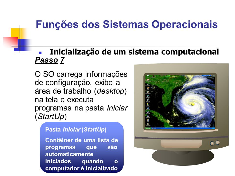 Passo 7 O SO carrega informações de configuração, exibe a área de trabalho (desktop) na tela e executa programas na pasta Iniciar (StartUp) Pasta Inic