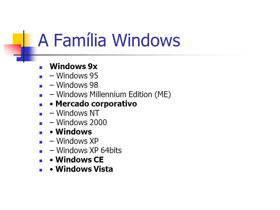 A Família Windows Windows 9x – Windows 95 – Windows 98 – Windows Millennium Edition (ME) Mercado corporativo – Windows NT – Windows 2000 Windows – Win