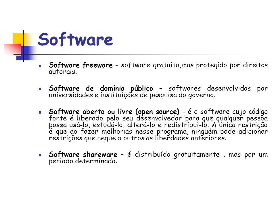 Software Software freeware – software gratuito,mas protegido por direitos autorais. Software de domínio público – softwares desenvolvidos por universi