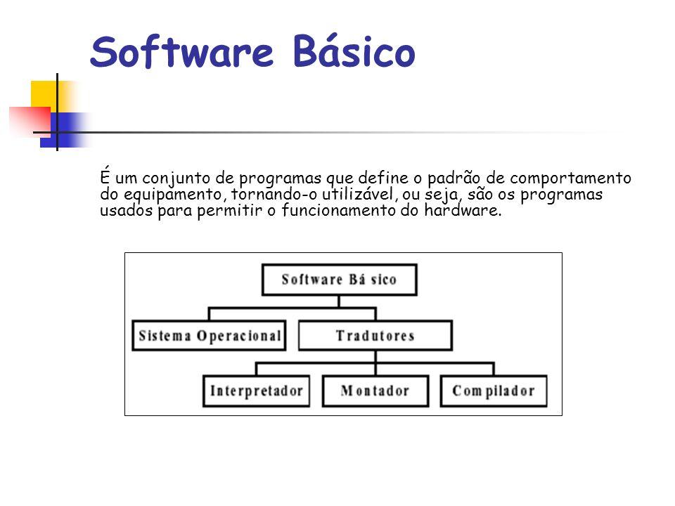 Passo 1 A fonte de alimentação fornece energia elétrica para as diferentes partes do sistema processador BIOS Funções dos Sistemas Operacionais Inicialização de um sistema computacional