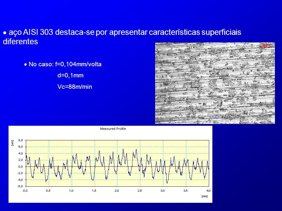 aço AISI 303 destaca-se por apresentar características superficiais diferentes No caso: f=0,104mm/volta d=0,1mm Vc=88m/min