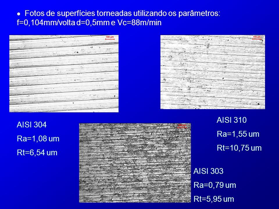 AISI 304 Ra=1,08 um Rt=6,54 um Fotos de superfícies torneadas utilizando os parâmetros: f=0,104mm/volta d=0,5mm e Vc=88m/min AISI 310 Ra=1,55 um Rt=10