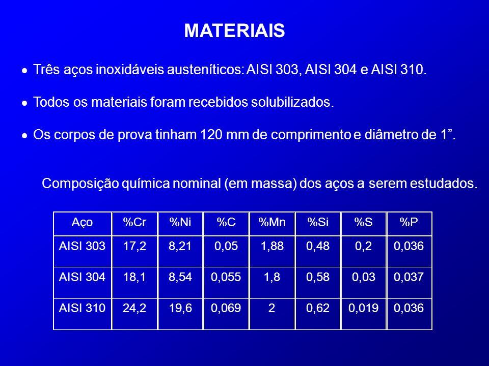 Três aços inoxidáveis austeníticos: AISI 303, AISI 304 e AISI 310. Todos os materiais foram recebidos solubilizados. Os corpos de prova tinham 120 mm