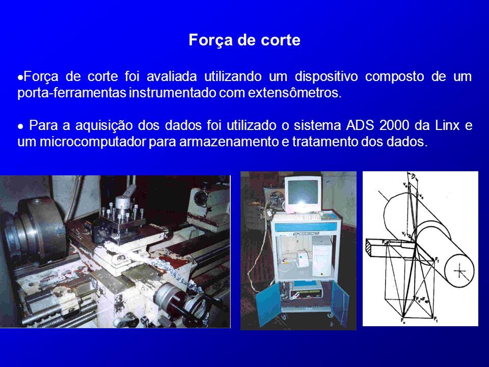 Força de corte foi avaliada utilizando um dispositivo composto de um porta-ferramentas instrumentado com extensômetros. Para a aquisição dos dados foi
