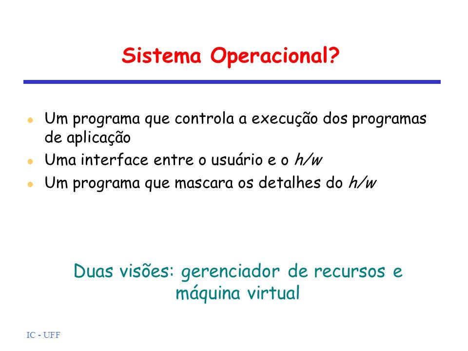IC - UFF SO como máquina virtual AplicativosUtilitáriosSistema OperacionalMáquina física usuário progra- mador projetis- ta do SO