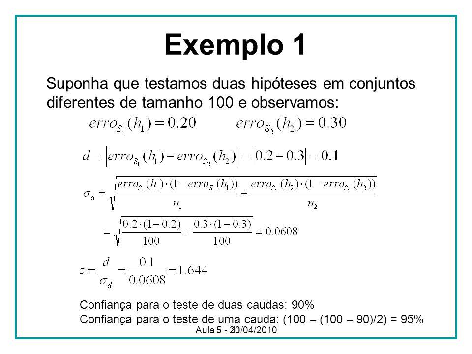 11 Exemplo 1 Suponha que testamos duas hipóteses em conjuntos diferentes de tamanho 100 e observamos: Confiança para o teste de duas caudas: 90% Confiança para o teste de uma cauda: (100 – (100 – 90)/2) = 95% Aula 5 - 20/04/2010