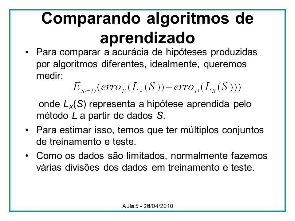 14 Comparando algoritmos de aprendizado Para comparar a acurácia de hipóteses produzidas por algoritmos diferentes, idealmente, queremos medir: onde L X (S) representa a hipótese aprendida pelo método L a partir de dados S.