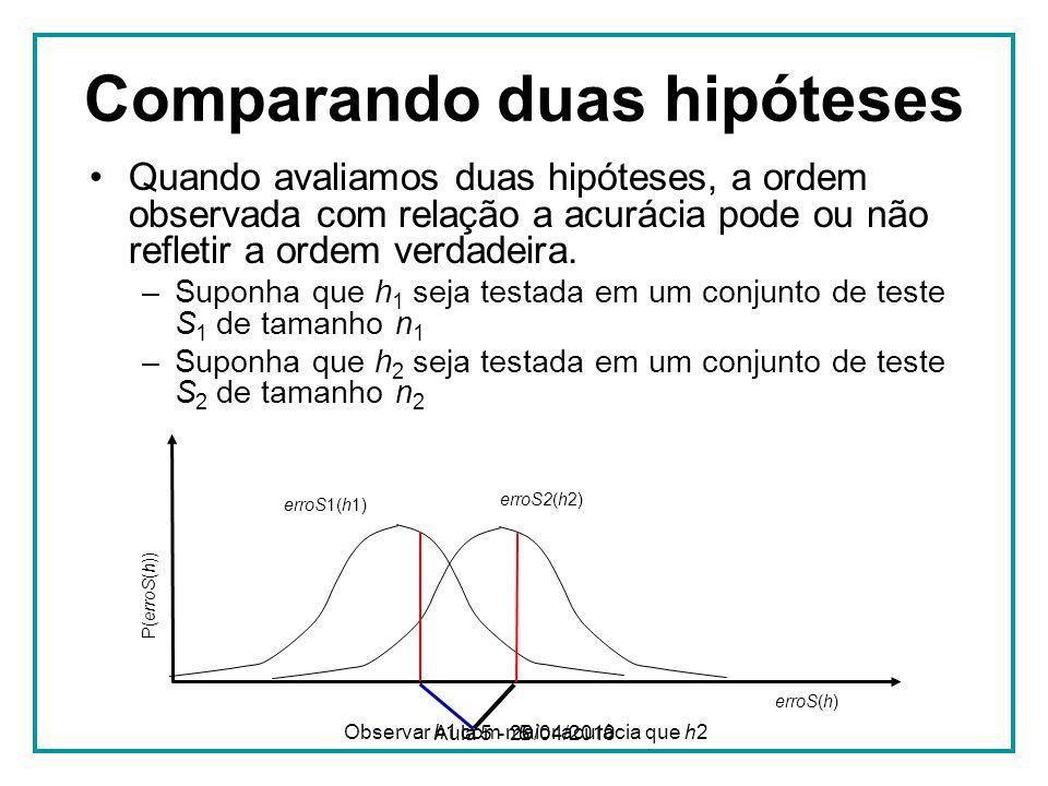 5 Comparando duas hipóteses Quando avaliamos duas hipóteses, a ordem observada com relação a acurácia pode ou não refletir a ordem verdadeira.