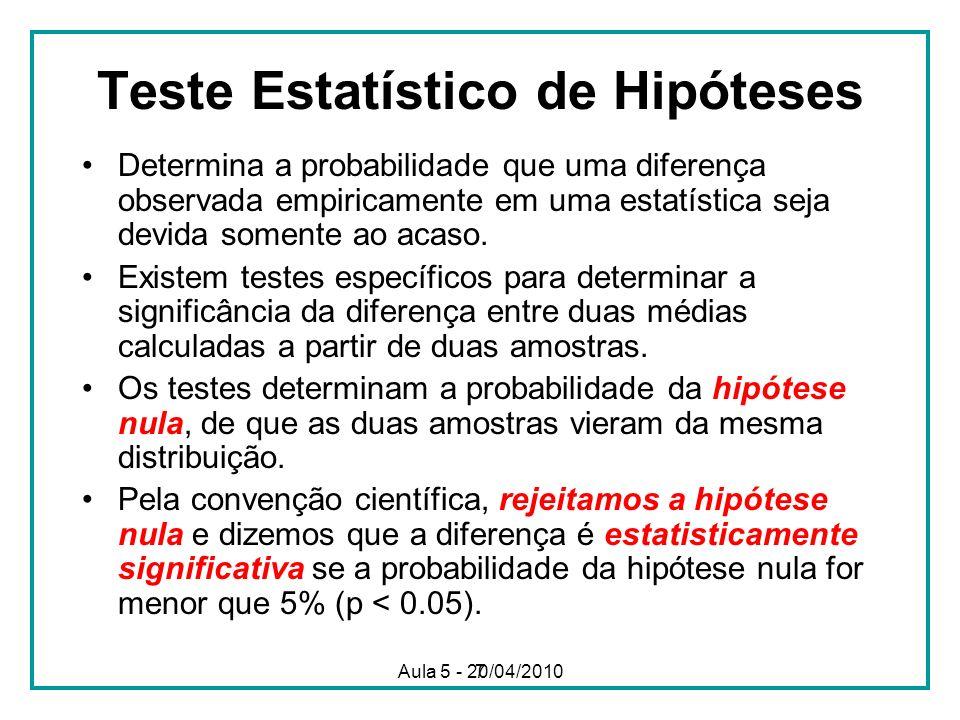 7 Teste Estatístico de Hipóteses Determina a probabilidade que uma diferença observada empiricamente em uma estatística seja devida somente ao acaso.
