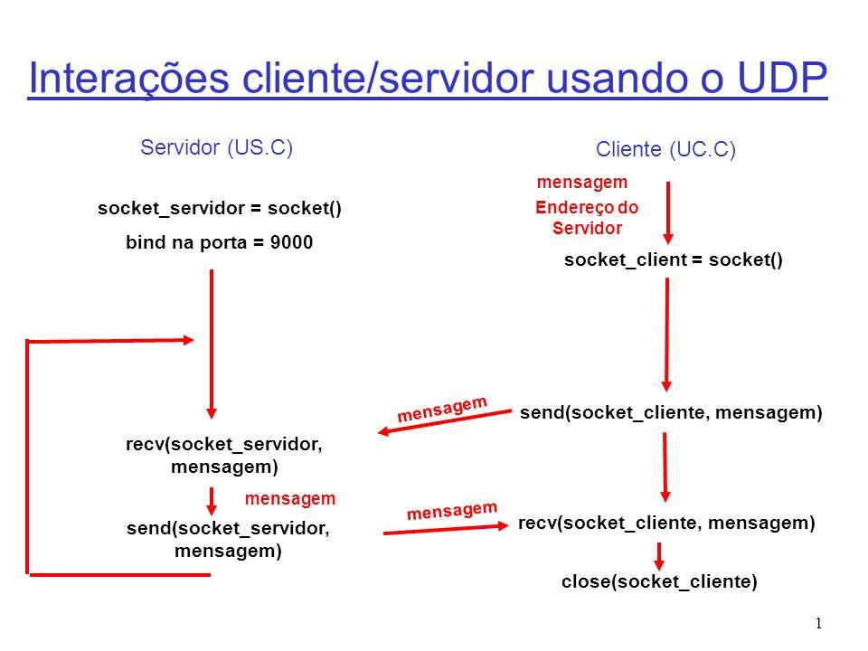 1 Interações cliente/servidor usando o UDP Servidor (US.C) Cliente (UC.C) socket_servidor = socket() bind na porta = 9000 recv(socket_servidor, mensag