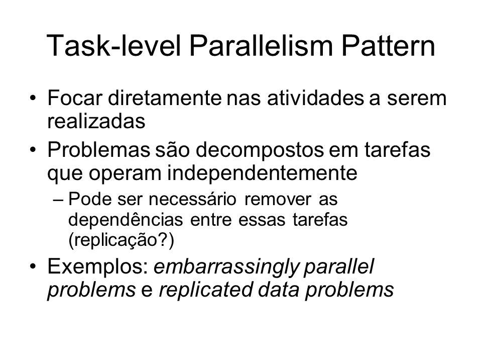 Task-level Parallelism Pattern Focar diretamente nas atividades a serem realizadas Problemas são decompostos em tarefas que operam independentemente –
