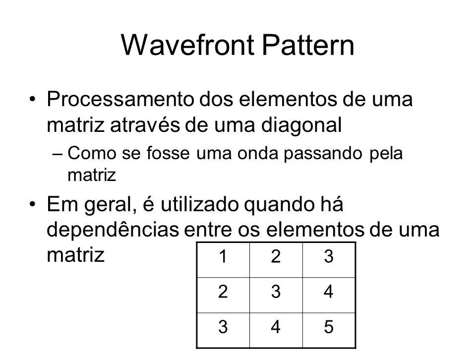 Wavefront Pattern Processamento dos elementos de uma matriz através de uma diagonal –Como se fosse uma onda passando pela matriz Em geral, é utilizado